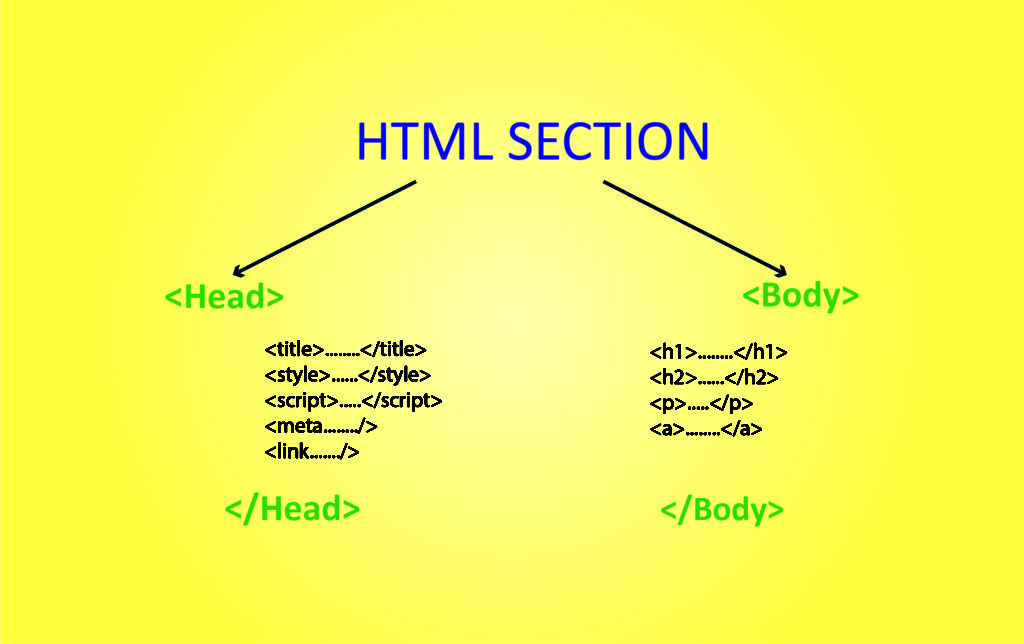 html_Section