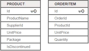 SQL_Subquery